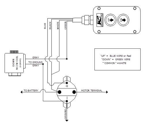 dc power unit troubleshooting guide \u2013 kti hydraulics, inc 12 Volt Hydraulic Solenoid Wiring