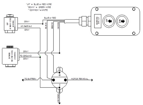 hydraulic pump wiring diagram 3 hydraulic pump: hydraulic pump wiring concentric hydraulic pump wiring diagram #15