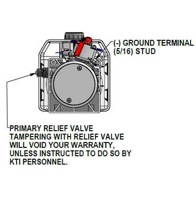 Installation Instructions VDC DoubleActing KTI Hydraulics Inc - Kti hydraulic pump wiring diagram