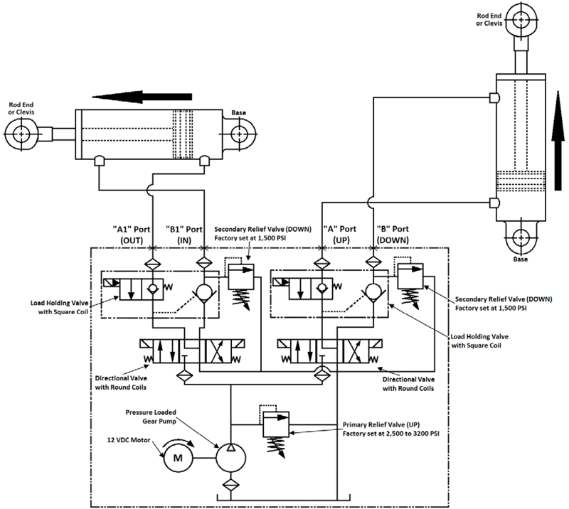 Installation Instructions VDC Dual DoubleActing KTI - Kti hydraulic pump wiring diagram
