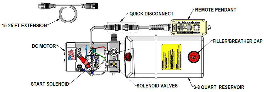 Fresh 12 Volt Hydraulic Pump Wiring Diagram Lovely Farmall C Or Super A Hydraulic Pum Yesterday S Tractors Concept additionally Best Idea Dump Trailer Wiring Diagram 4 Wire also How To Wire Hydraulic Power Pack Unit further Pj Dump Trailer Wiring Diagram as well Faq Brakecontroller. on wiring diagram for battery on a hydraulic dump trailer