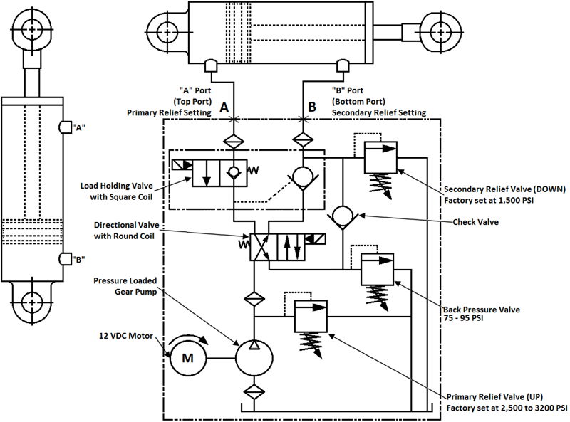 Installation Instructions 12 Vdc Single Double Acting